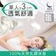 【藤田】3D立體透氣舒眠天然乳膠床墊3CM(瑪爾斯)
