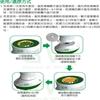 圖片 【GW 水玻璃】旋風型除濕機優惠組6件組