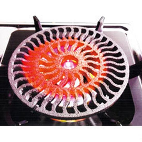 圖片 派樂神盾 瓦斯蓄熱爐盤/免火再煮瓦斯節能盤 (2入贈刨絲削皮刀3件組)