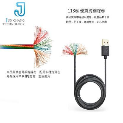 圖片 Micro USB雙面正反可插傳輸充電線 - 1M