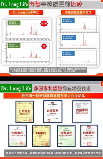 圖片 【Dr . Long Life 】肽博士多國專利牛樟芝&靈芝精華膠囊