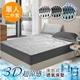精靈工廠 新一代。3D超涼感床包式透氣床墊單人兩件套床包組/三色任選(B0054-S)