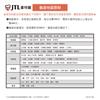 圖片 【節】喜特麗 JT-GU288S 雙口不銹鋼晶焱爐頭嵌入爐